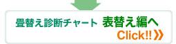 畳替え診断チャート 表替え編へ Click!!>>